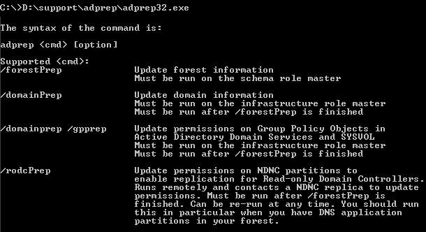 adprep from Windows Server 2008 R2 DVD